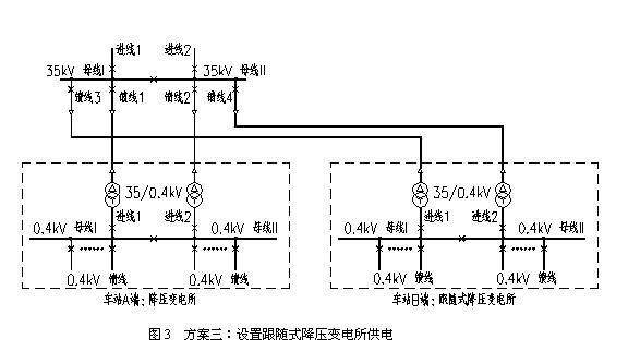 地铁车站跟随式降压变电所设置方案研究 王彦利 谢伟 鲁楠 (深圳市市政设计研究院有限公司 深圳市地铁集团有限公司) 摘 要 本文通过系统、全面的计算、分析和研究,综合考虑可靠性、工程投资、运行费用、设计施工管理的便利等多个方面,提出对于低压负荷较大的地铁车站,应在车站的非变电所端设置1个低压配电室或1座跟随式降压变电所,同时提出了两者的选用条件。 关键词 地铁车站 低压配电 跟随式降压变电所 方案研究 地铁车站和区间的电气设备(除牵引供电系统外)均采用交流380/220V电源供电,电源取自降压变电所。这些