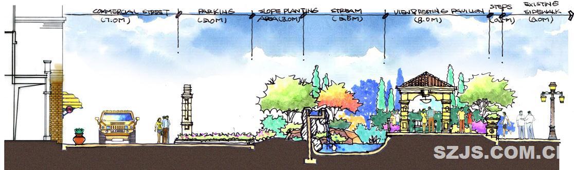 10园区手绘剖面图