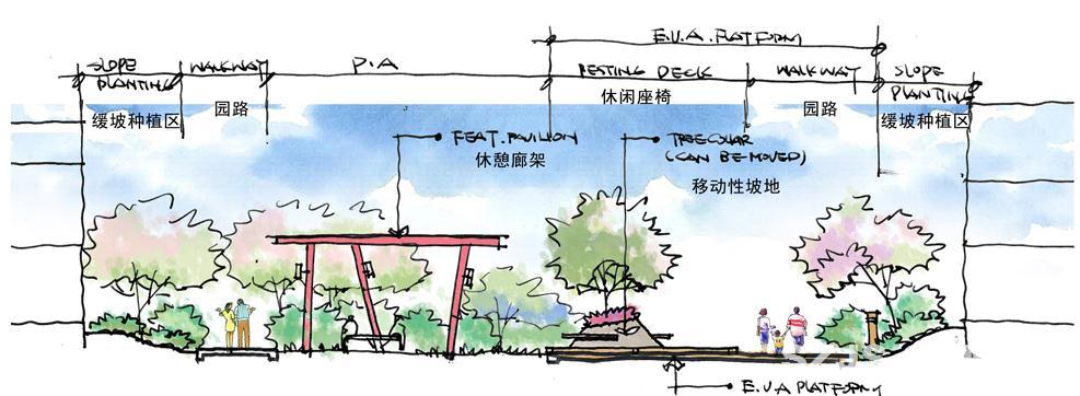 07 方案二主入口景观效果图二 08 节点剖面手绘图   09 社区广场