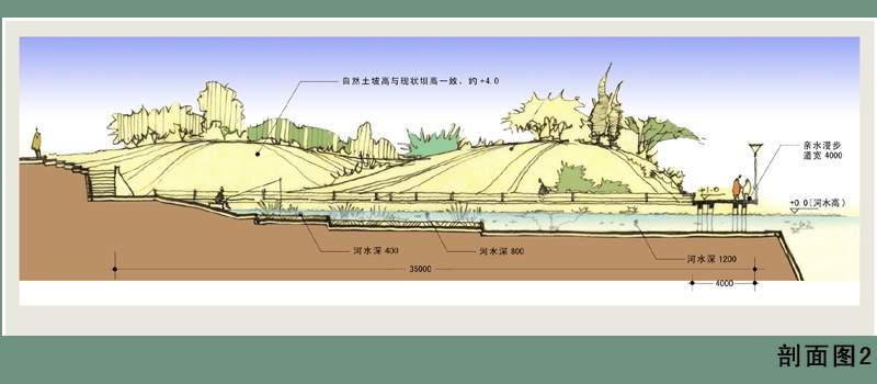 公园剖面效果图; 公园剖面效果图图片分享; 土壤剖面示意图