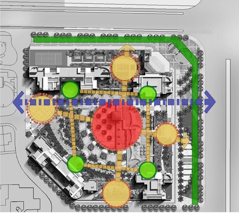 小区景观空间结构分析图